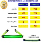 Led Reflective Belt extension web