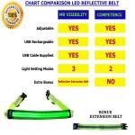 Led Reflective Belt extension web